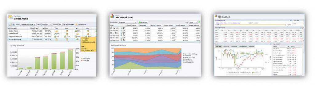 Portfolio Management Foliometrics