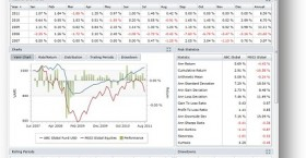 FolioMetrics Analytics Screen